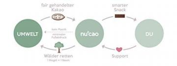 nucao Veganer Bio Superfood Riegel – Mixed Box – Nährstoffreiche Vegane Schokolade mit knackigen Hanfsamen & kräftigem Roh-Kakao [12er Pack   Paleo Bar   Rohkost-Riegel   Low Sugar   Plastikfrei] - 7